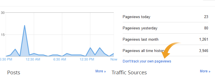 Don't track my own pageviews