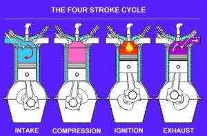 What Is 2-Stroke and 4-Stroke Engine?