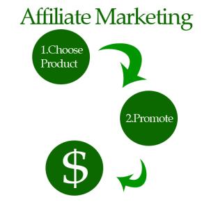 Affiliate Marketing – Make Money Online with Affiliate Marketing